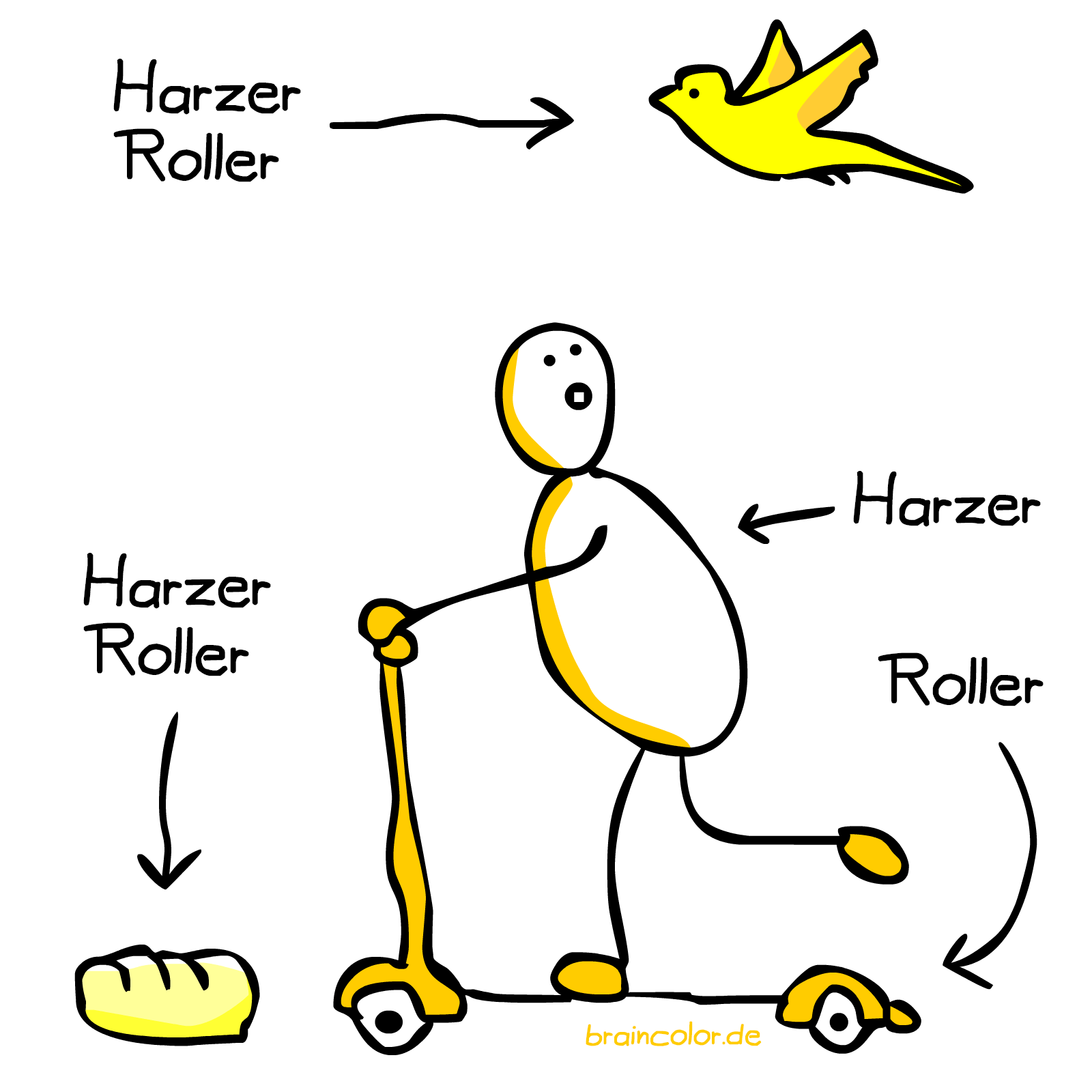 Harzer Roller